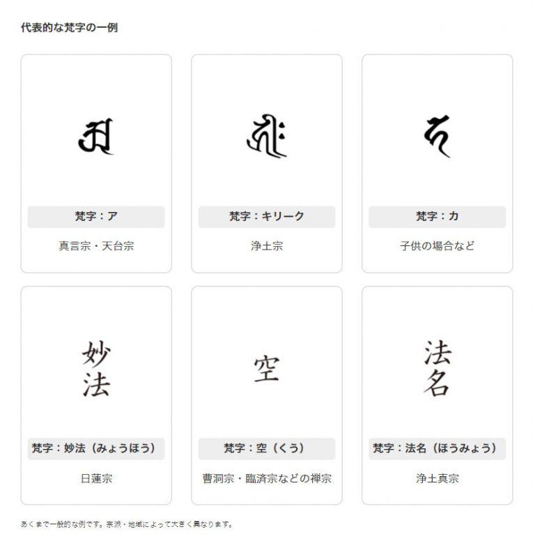 各宗派の梵字のリスト